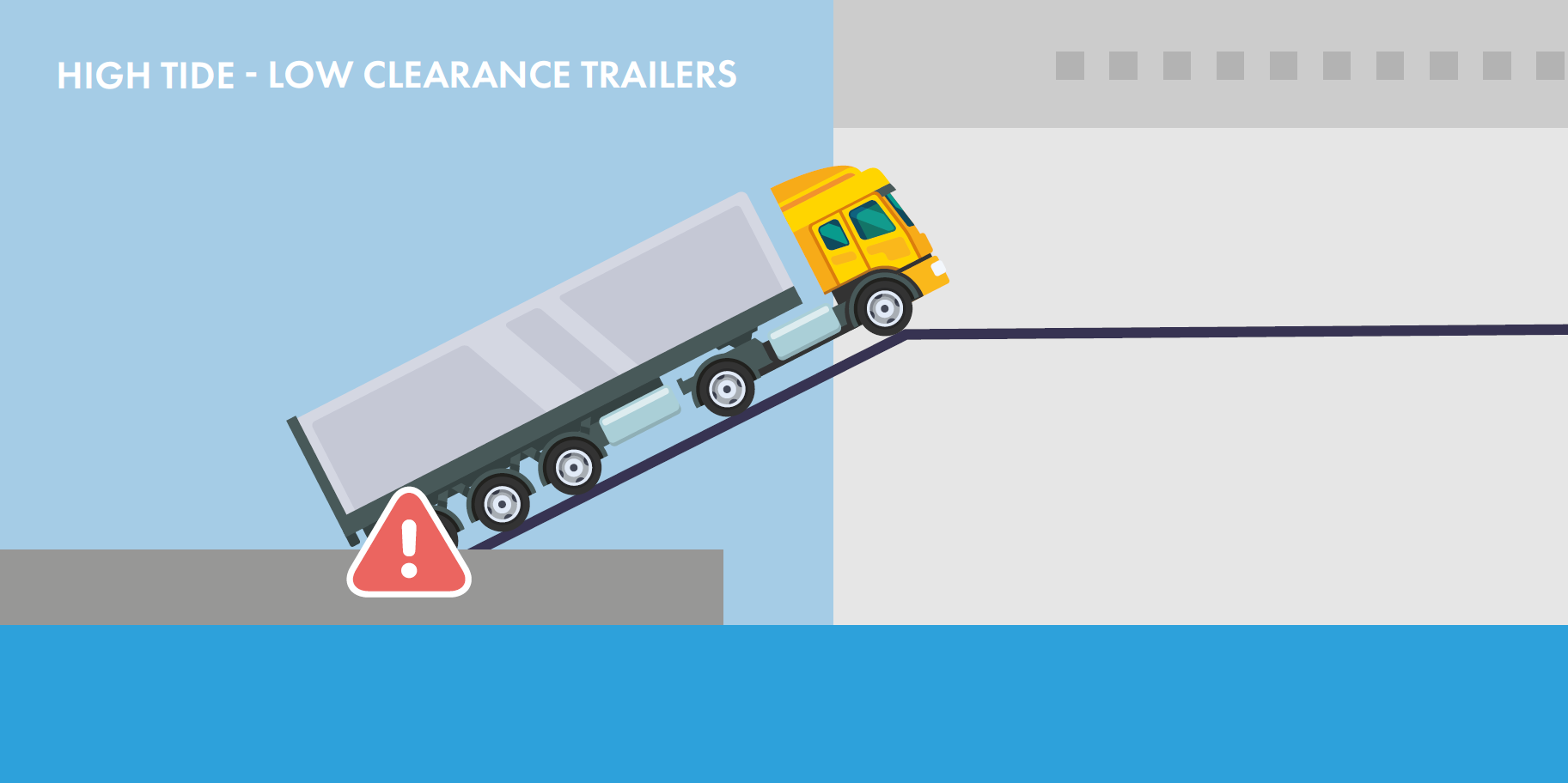 high tide, low clearance trailers