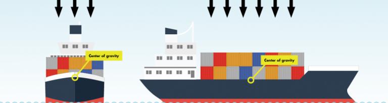 Freightlink ferry buoyancy